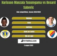 Harisson Manzala Tusumgama vs Besard Sabovic h2h player stats