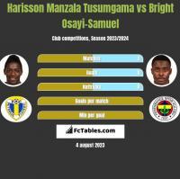 Harisson Manzala Tusumgama vs Bright Osayi-Samuel h2h player stats
