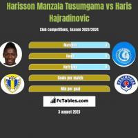 Harisson Manzala Tusumgama vs Haris Hajradinovic h2h player stats