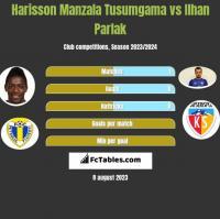 Harisson Manzala Tusumgama vs Ilhan Parlak h2h player stats