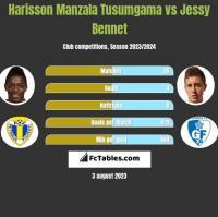 Harisson Manzala Tusumgama vs Jessy Bennet h2h player stats