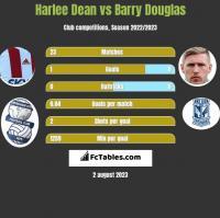 Harlee Dean vs Barry Douglas h2h player stats