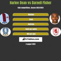 Harlee Dean vs Darnell Fisher h2h player stats