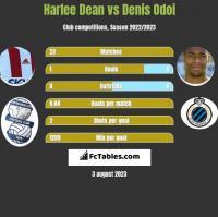 Harlee Dean vs Denis Odoi h2h player stats