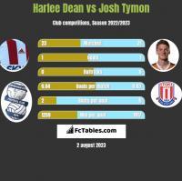Harlee Dean vs Josh Tymon h2h player stats