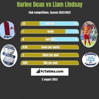 Harlee Dean vs Liam Lindsay h2h player stats