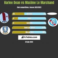 Harlee Dean vs Maxime Le Marchand h2h player stats