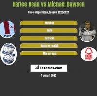 Harlee Dean vs Michael Dawson h2h player stats