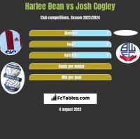 Harlee Dean vs Josh Cogley h2h player stats