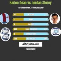 Harlee Dean vs Jordan Storey h2h player stats