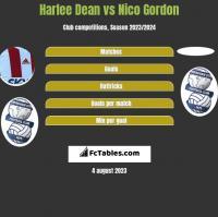 Harlee Dean vs Nico Gordon h2h player stats