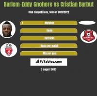 Harlem-Eddy Gnohere vs Cristian Barbut h2h player stats
