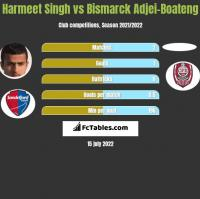 Harmeet Singh vs Bismarck Adjei-Boateng h2h player stats