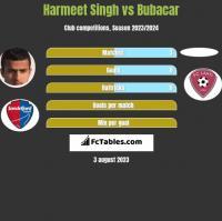Harmeet Singh vs Bubacar h2h player stats