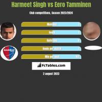 Harmeet Singh vs Eero Tamminen h2h player stats