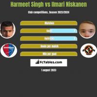 Harmeet Singh vs Ilmari Niskanen h2h player stats