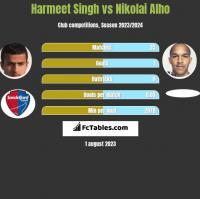 Harmeet Singh vs Nikolai Alho h2h player stats