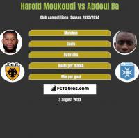 Harold Moukoudi vs Abdoul Ba h2h player stats
