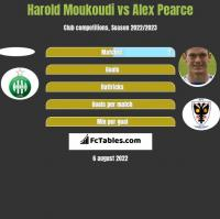 Harold Moukoudi vs Alex Pearce h2h player stats