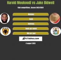 Harold Moukoudi vs Jake Bidwell h2h player stats