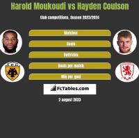 Harold Moukoudi vs Hayden Coulson h2h player stats