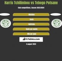 Harris Tchilimbou vs Tebogo Potsane h2h player stats