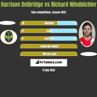 Harrison Delbridge vs Richard Windbichler h2h player stats
