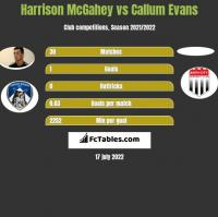 Harrison McGahey vs Callum Evans h2h player stats