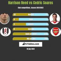Harrison Reed vs Cedric Soares h2h player stats