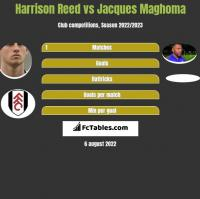 Harrison Reed vs Jacques Maghoma h2h player stats