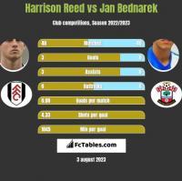 Harrison Reed vs Jan Bednarek h2h player stats