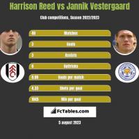 Harrison Reed vs Jannik Vestergaard h2h player stats