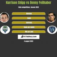 Harrison Shipp vs Benny Feilhaber h2h player stats