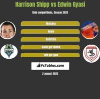 Harrison Shipp vs Edwin Gyasi h2h player stats