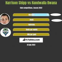 Harrison Shipp vs Handwalla Bwana h2h player stats