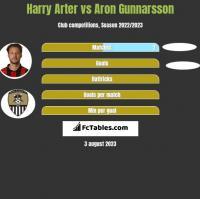 Harry Arter vs Aron Gunnarsson h2h player stats