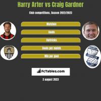 Harry Arter vs Craig Gardner h2h player stats