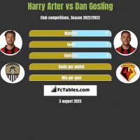 Harry Arter vs Dan Gosling h2h player stats