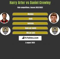 Harry Arter vs Daniel Crowley h2h player stats