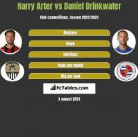 Harry Arter vs Daniel Drinkwater h2h player stats
