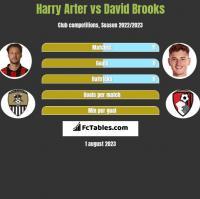 Harry Arter vs David Brooks h2h player stats