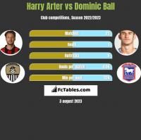 Harry Arter vs Dominic Ball h2h player stats