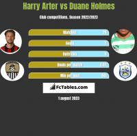 Harry Arter vs Duane Holmes h2h player stats