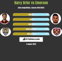 Harry Arter vs Emerson h2h player stats