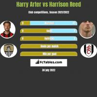Harry Arter vs Harrison Reed h2h player stats
