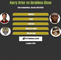 Harry Arter vs Ibrahima Cisse h2h player stats