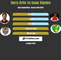 Harry Arter vs Isaac Hayden h2h player stats