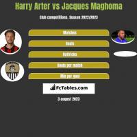 Harry Arter vs Jacques Maghoma h2h player stats