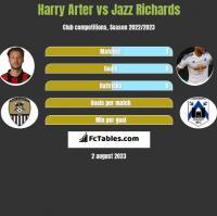 Harry Arter vs Jazz Richards h2h player stats