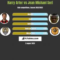 Harry Arter vs Jean Michael Seri h2h player stats